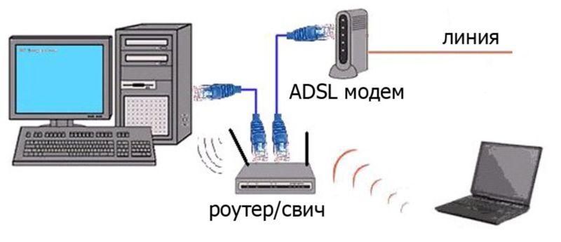 internet_dsl