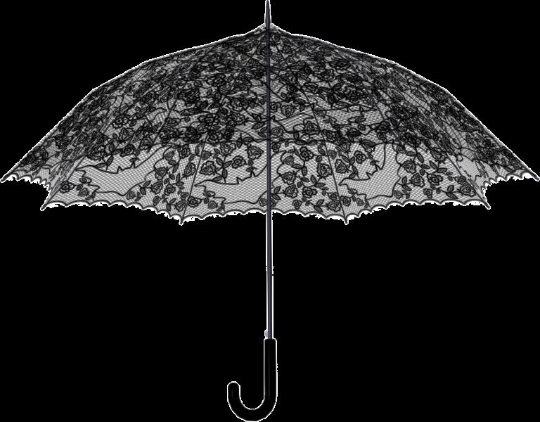 Рекомендации по уходу за зонтами