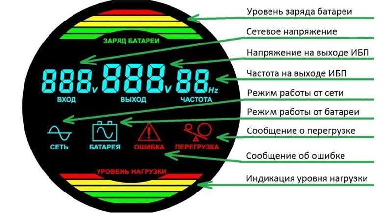 sredstva-vyvoda-graficheskoj-informatsii