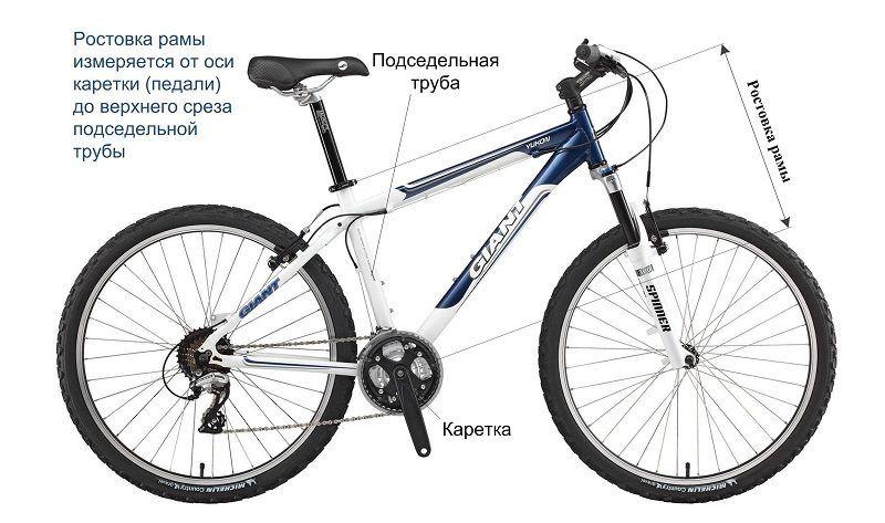 9-1-vysota-velosipeda