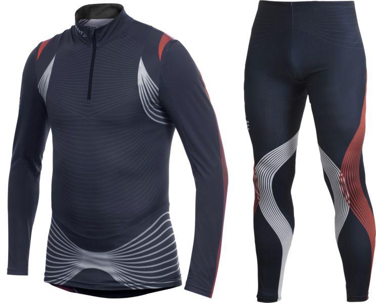 Лучшая лыжная беговая одежда