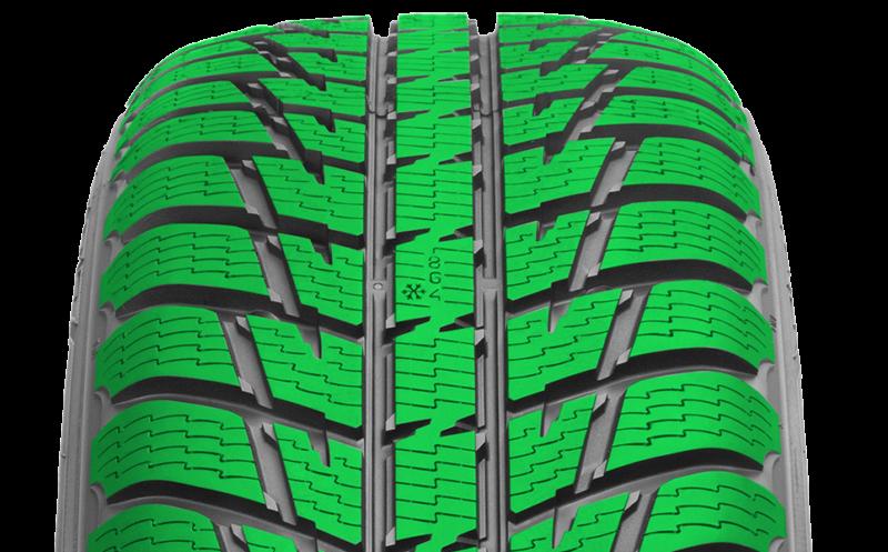 Лучшие зимние шины для внедорожников Nokian WR SUV 3