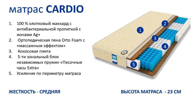 Характеристики Terapia Cardio