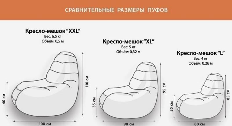 Обзор 8 видов лучших кресел-мешков: как выбрать, плюсы и минусы