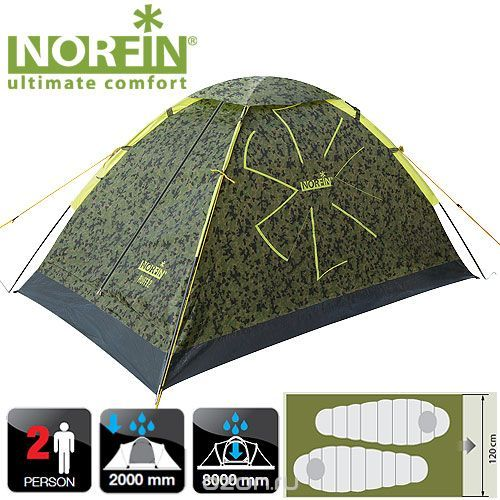 Палатка 2-Х Местная Norfin Ruffe 2 Nc