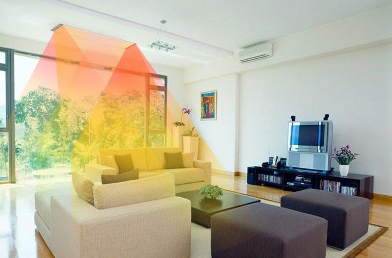 Обогреватели для дома энергосберегающие потолочные
